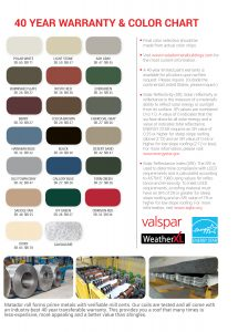 Building components color chart